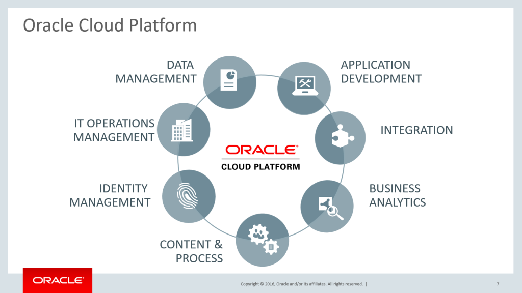 oracle-paas